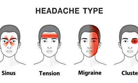 headache type